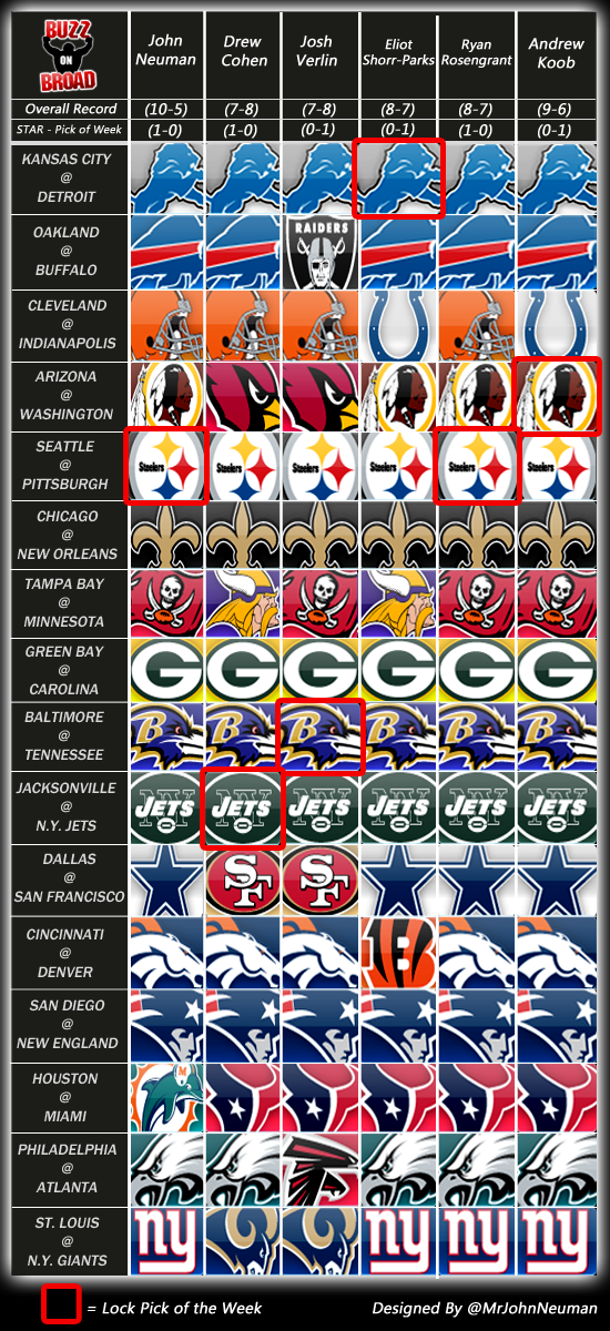 Week 2 Picks