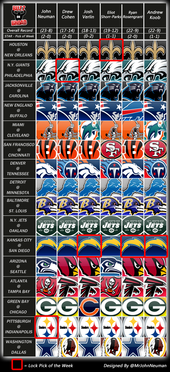 Week 3 Picks
