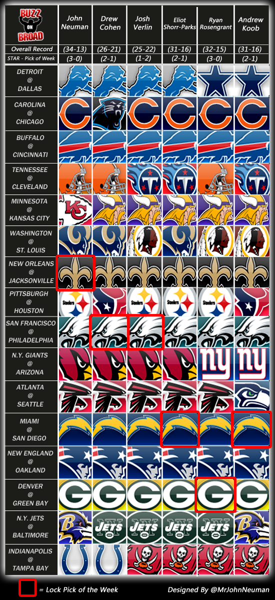 Week 4 Picks