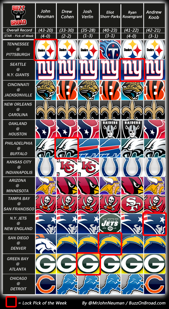 Week 5 Picks