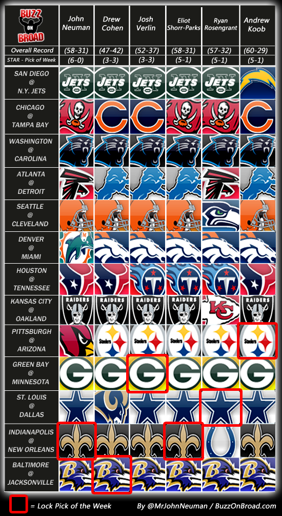 Week 7 Picks